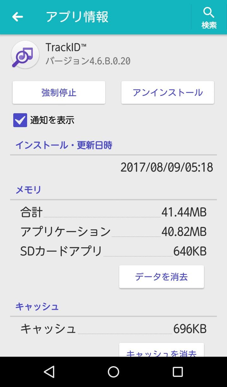 TrackID情報