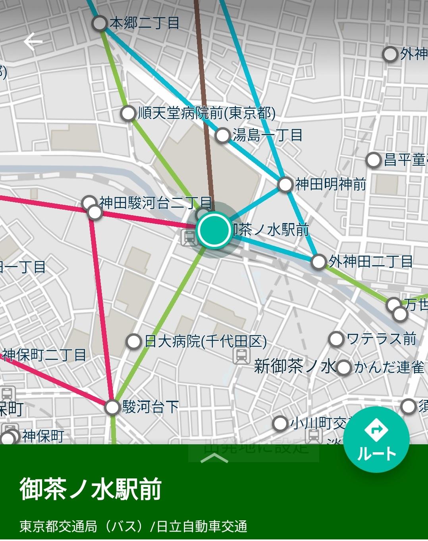 御茶ノ水駅前選択